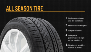 All season automobile tire by Bridgestone