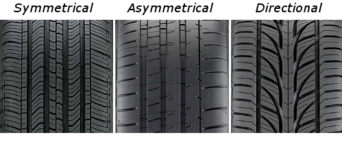 Types of tire tread designs- difference between symmetrical tires, asymmetrical tires, and directional tire treads