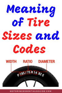 the meaning of tire sizes and codes according to the ISO (international organization for standardization)
